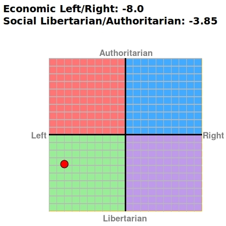 The Saker is a Left-Libertarian0