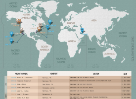 U.S. Carrier Strike Groups Locations Map – Sep. 11, 2015