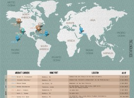 SouthFront's US Carrier Strike Group Locations Map Sept. 4th 2015