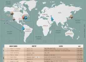 U.S. Carrier Strike Groups Locations Map – Oct. 9, 2015