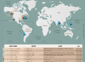 U.S. Carrier Strike Groups Locations Map – Oct. 16, 2015 (IMPORTANT)