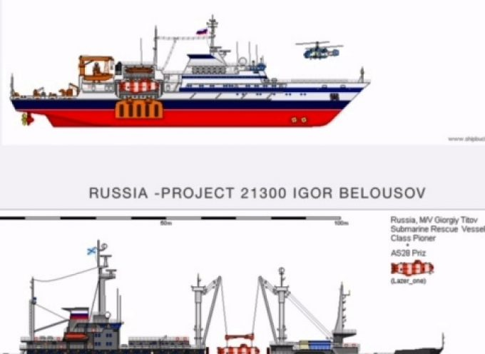 Part 3 – Submarine rescue ships with the Russian Navy