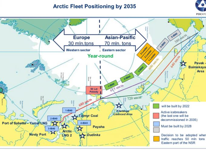 Arctic Russian icebreakers – Kerfuffle over numbers, role and expectations