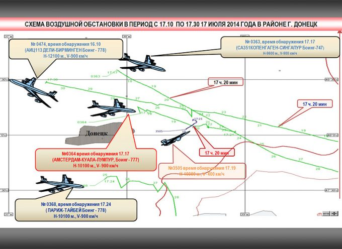 MH17, The Number 17, Nicholas 2nd And The Western Ruling Elites' 1000 Year War On Christianity!