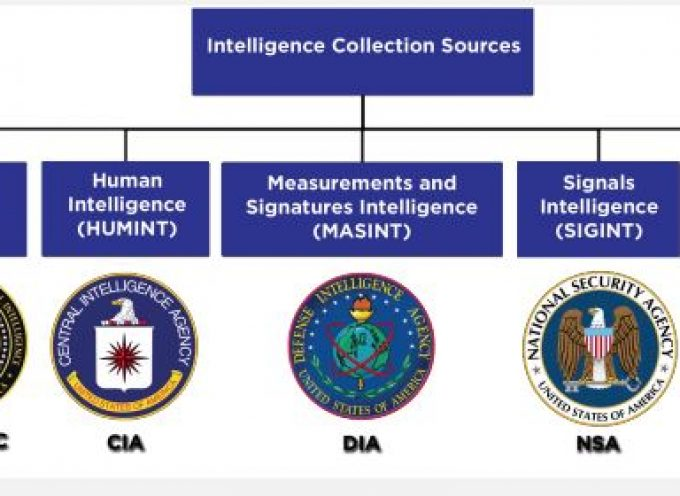 """Why the FBI and CIA Are the Real Threats to """"National Security"""""""