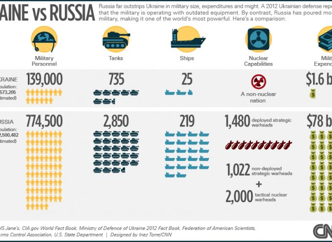 Ukraine SITREP March 14, 10:55 EST (and a look at the Ukrainian military)