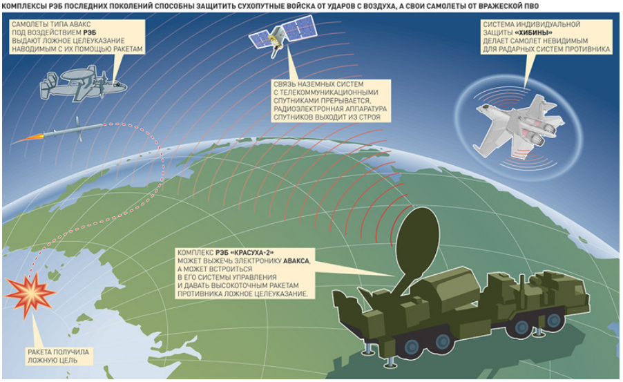 A multi-level analysis of the US cruise missile attack on