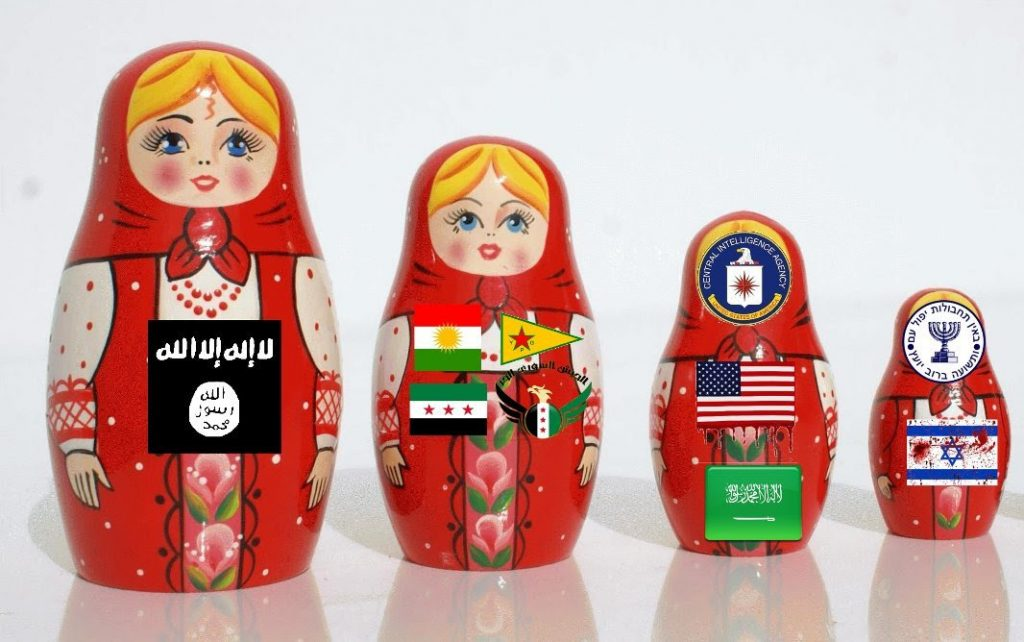 syrian civil war explained with russian dolls the vineyard of
