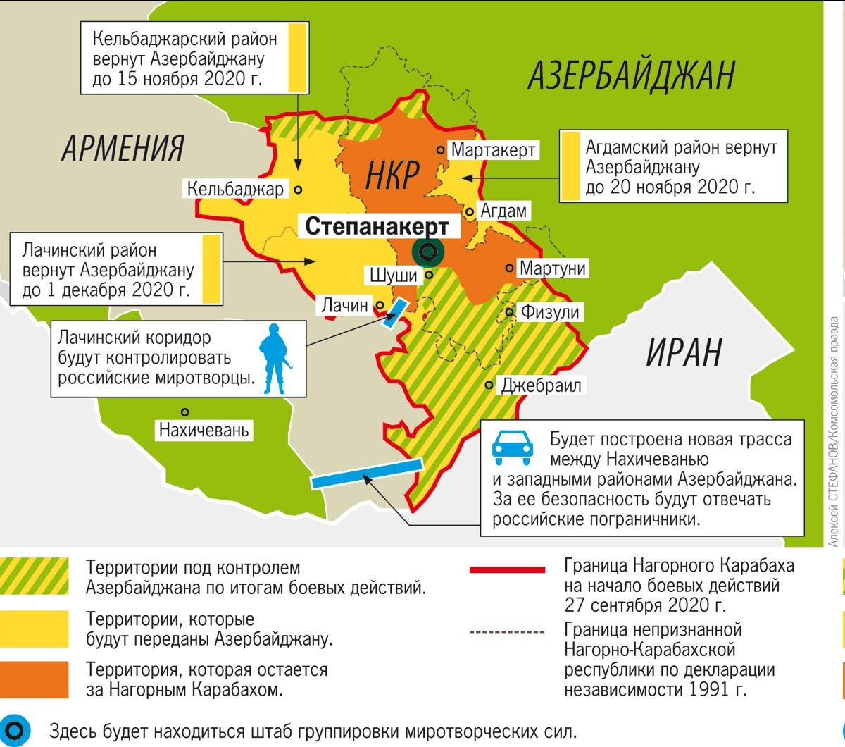 """The Saker: """"Understanding the outcome of the war for Nagorno-Karabakh"""""""