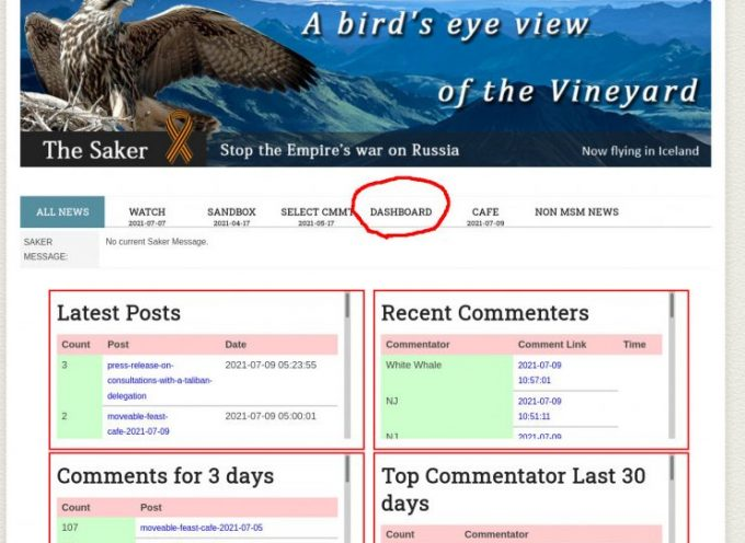 New Page Added 'Comment Dashboard'